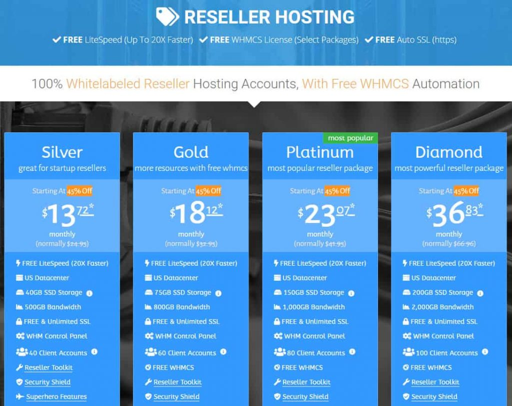 NameHero Reseller Hosting
