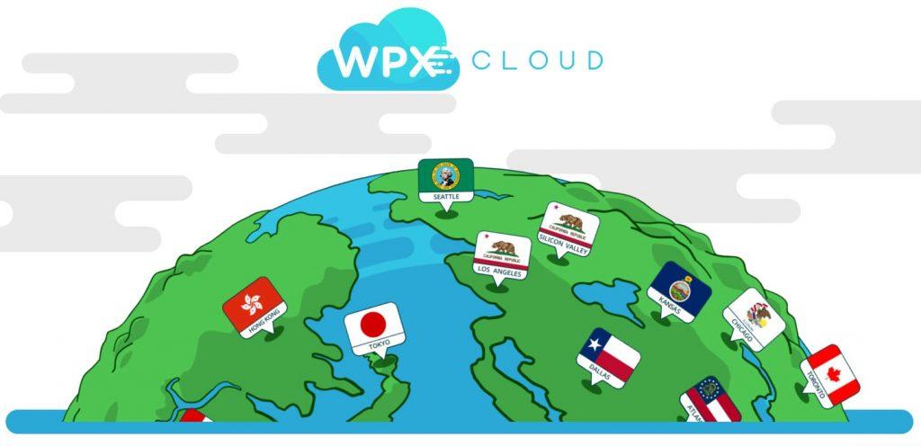 WPX Hosting CDN