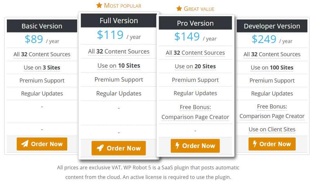 WP Robot Pricing