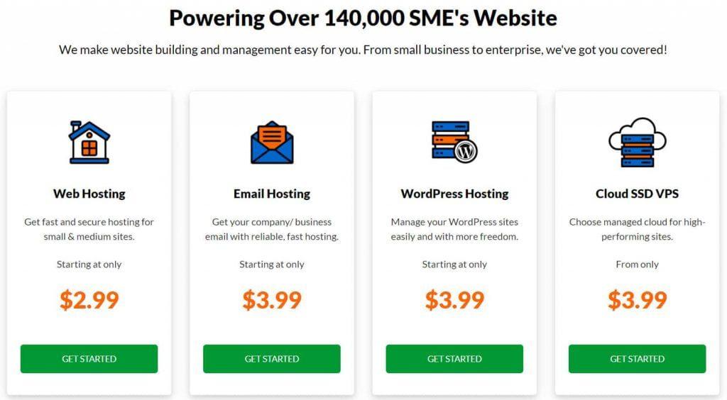 Exabytes Hosting Pricing